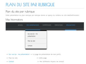 Image de la page de plan du site